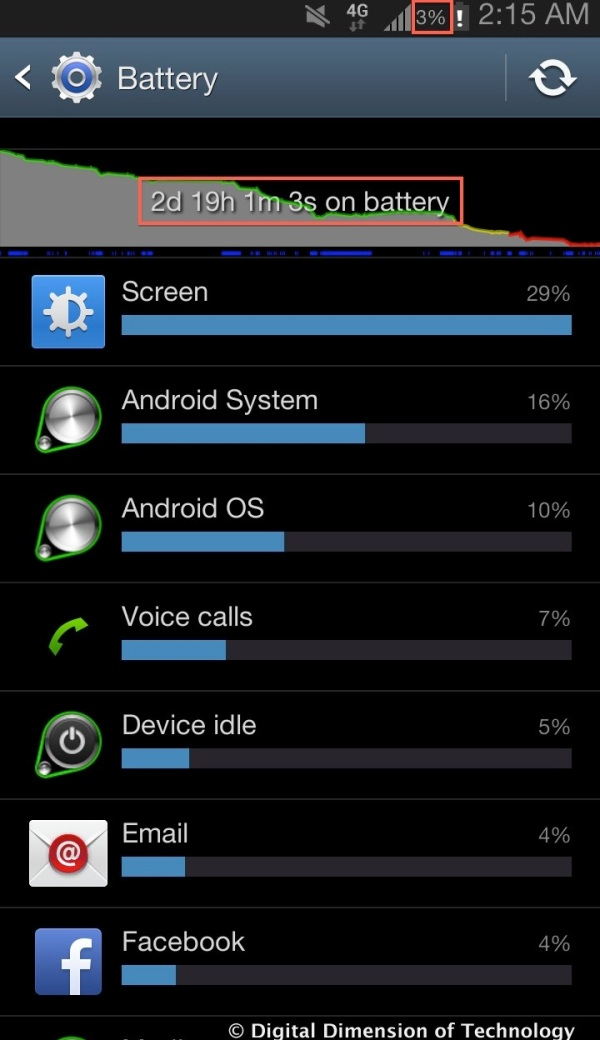 Battery_Stats